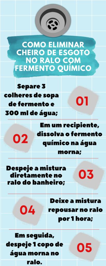 INFOGRÁFICO-CHEIRO-DE-ESGOTO-RALO-BANHEIRO