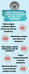 INFOGRÁFICO-CHEIRO-ESGOTO-RALO-BANHEIRO-1