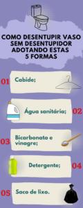 Inf. 1 - 5 formas de como desentupir vaso sem desentupidor